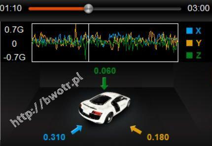 przyspieszenia, kamera samochodowa mio Mivue 568 Touch, test