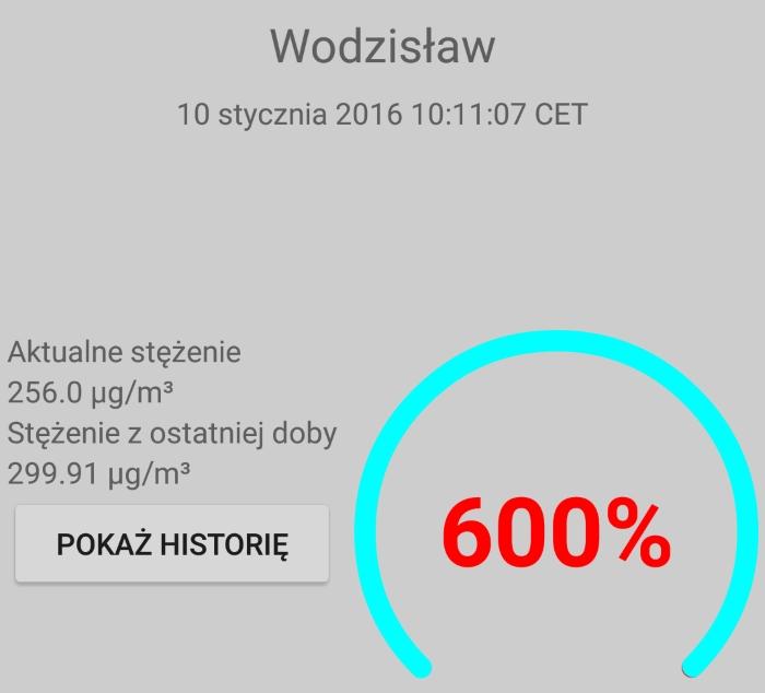 Smok Smog 600 procent