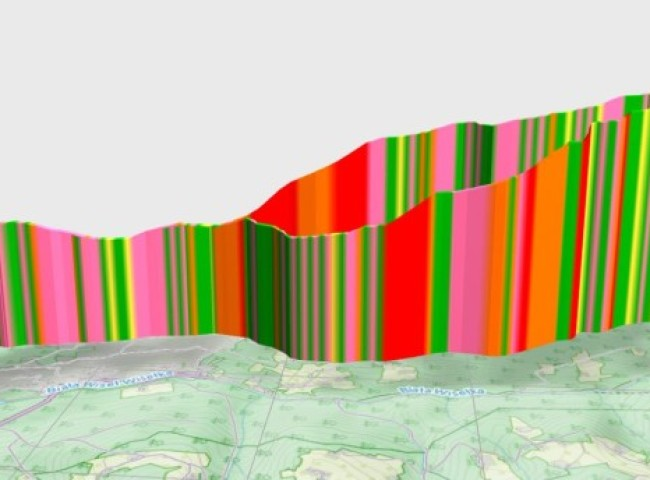 Górska Przygoda 2015 Profil trasy