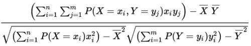 współczynnik korelacji