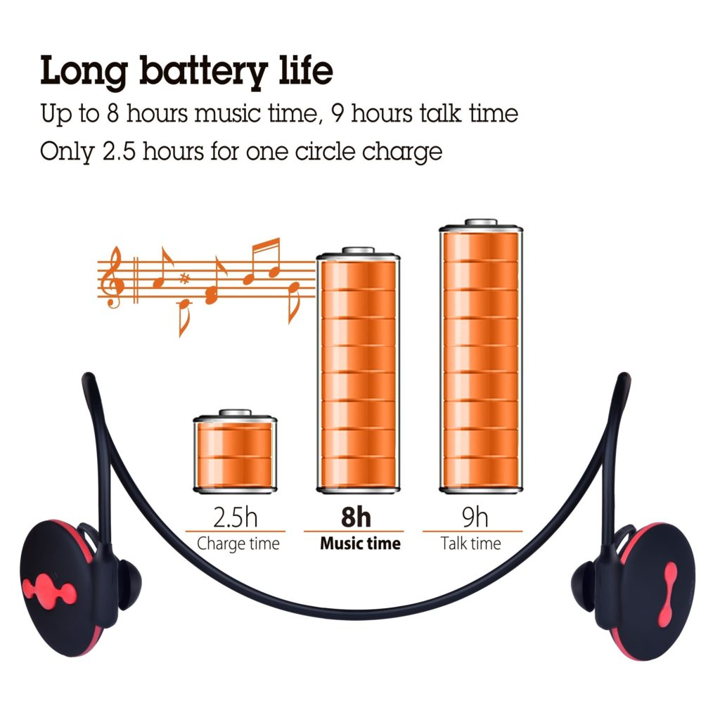 Avantree Jogger Plus wytrzymalosc baterii