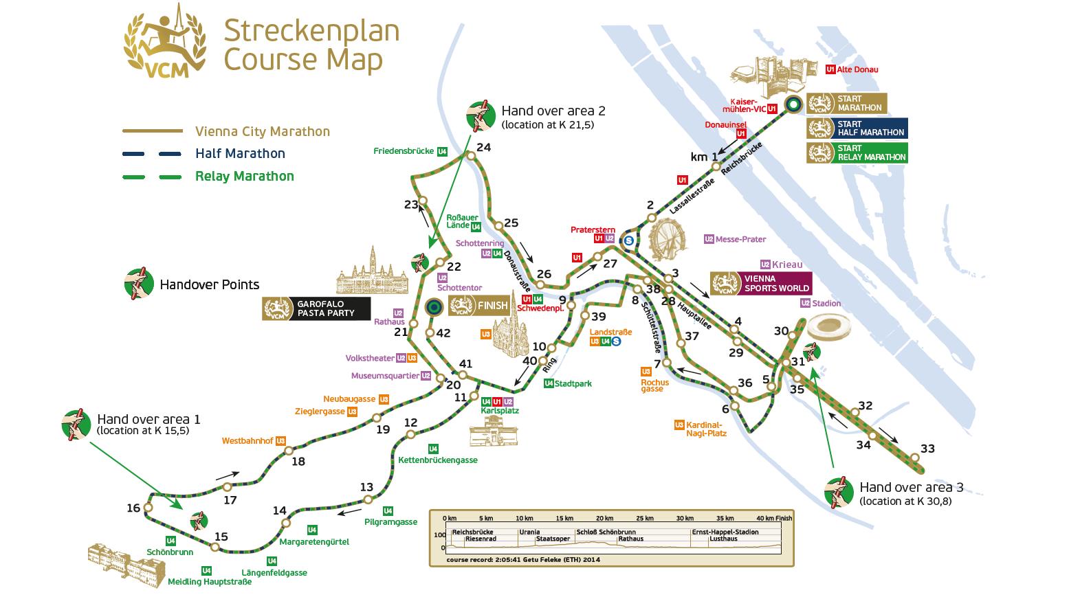 Trasa Vienna Marathon 2018
